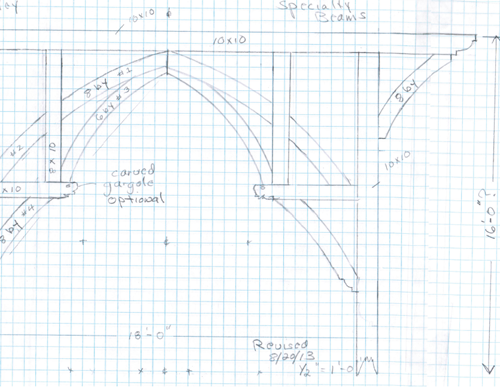Truss Design for Great Hall